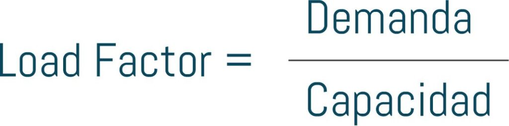 Cálculo de load factor